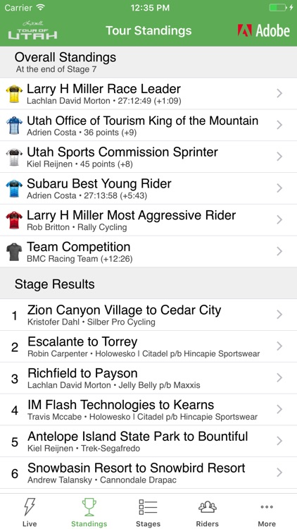 2017 Tour of Utah Tour Tracker powered by Adobe screenshot-4
