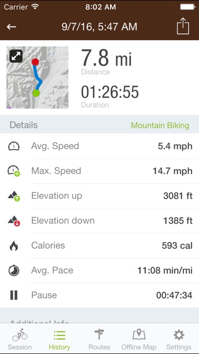 Runtastic Mountain Bike PRO Screenshots