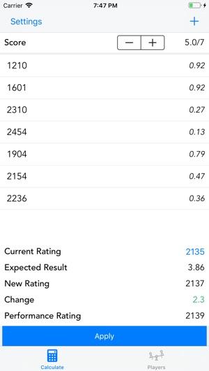 Elo Calculator - Rating Calc