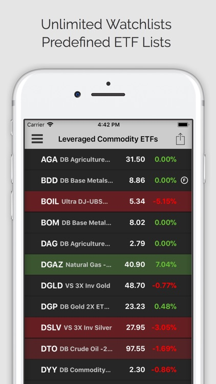 Commodities Pro (ms) screenshot-3