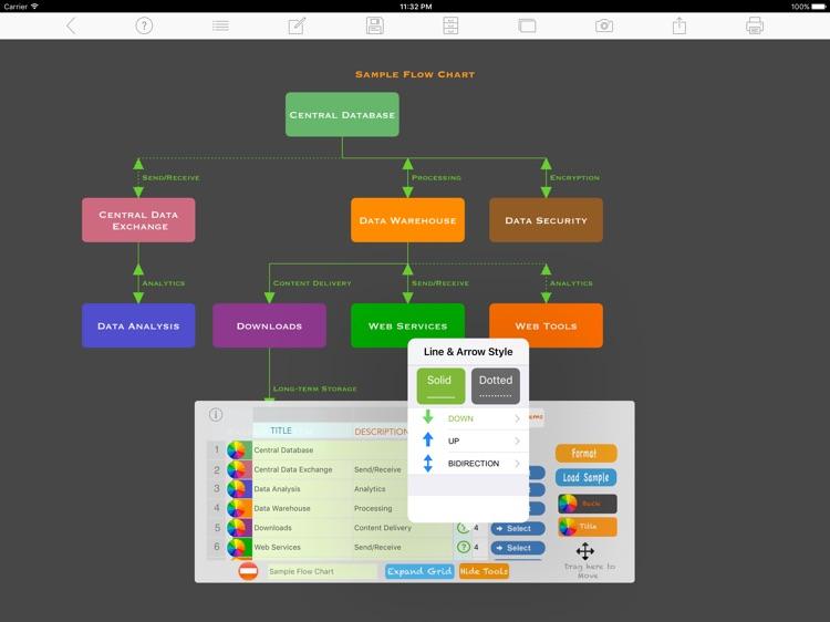 Hierarchy Flowchart Maker Pro screenshot-4