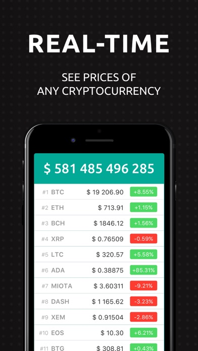 Coincase - Market Cap