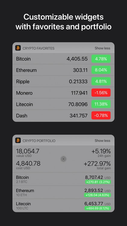 Crypto Pro: Bitcoin Ticker screenshot-0