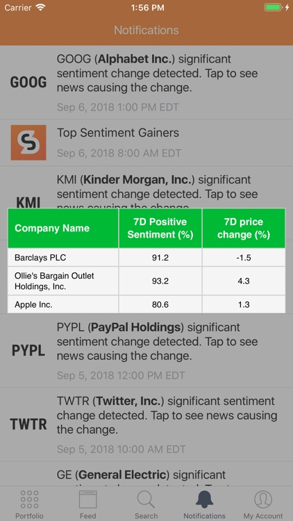 Stocksnips screenshot-4
