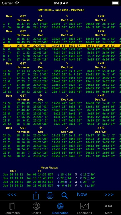 iPhemeris Astrology Charts screenshot-6