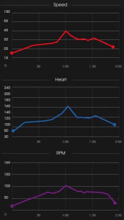 Echo WellFit – Cycling Metrics