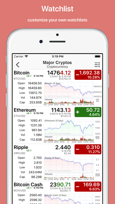 Crypto Master realtime tracker Screenshot