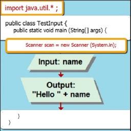 Augmented Java 1