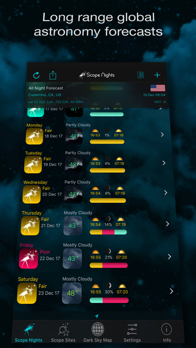 Scope Nights: Astronomy Weather Screenshot 2