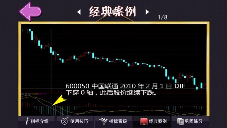 股票指标宝典 股民炒股学院 screenshot-3