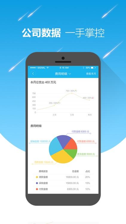 智企ID - 专注提升企业执行力和销售业绩