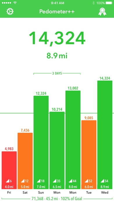 Download Pedometer++ for Pc