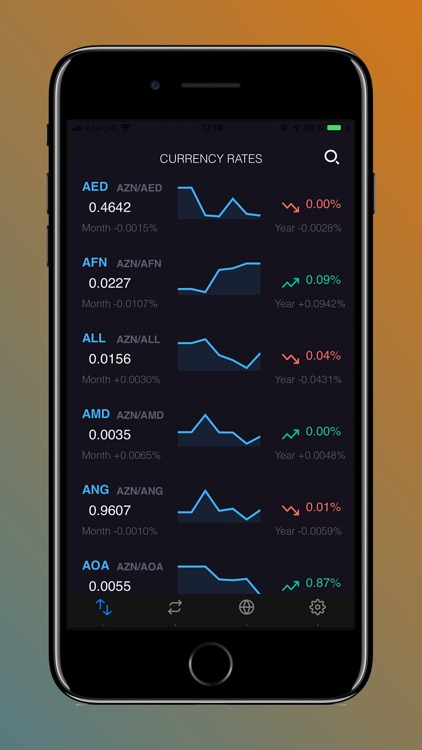 HajMa Investing screenshot-1