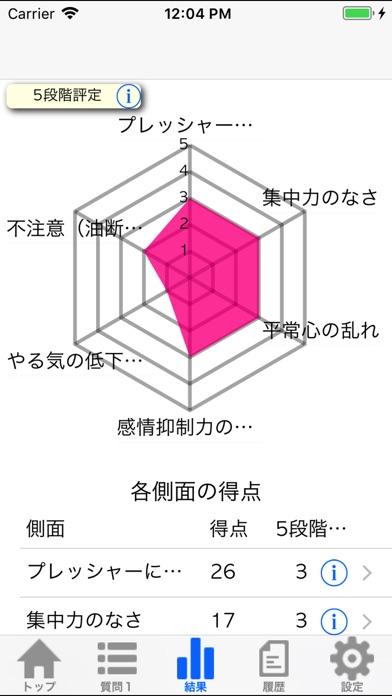 https://is5-ssl.mzstatic.com/image/thumb/Purple128/v4/97/04/d6/9704d653-a671-9738-1c39-89a38432dad0/source/392x696bb.jpg