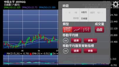 太平証券[MegaHub]屏幕截圖5