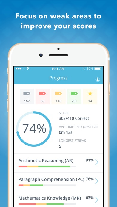Screenshot for ASVAB Mastery: AFQT Practice in United States App Store