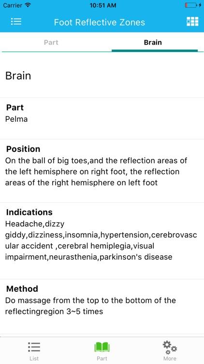 Foot Reflective Zones Handbook screenshot-3