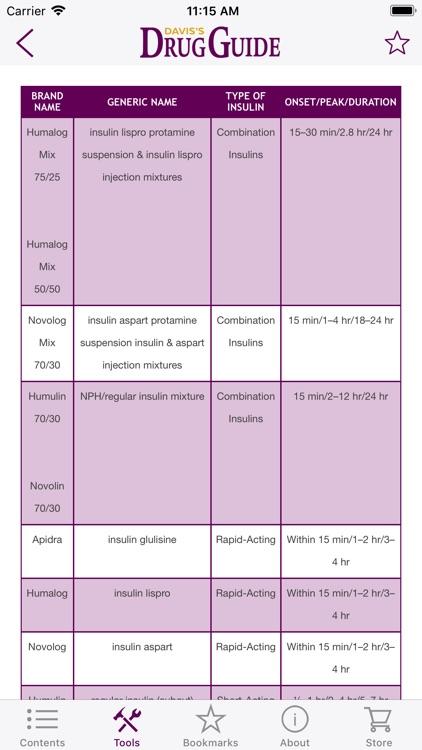 Davis's Drug Guide For Nurses screenshot-4