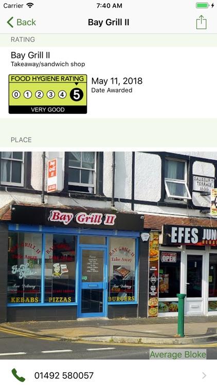 Food Hygiene Ratings UK