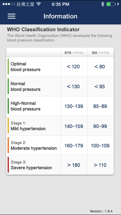 iBP Monitor screenshot four