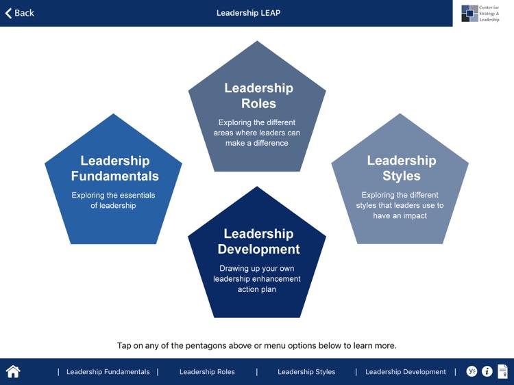 Leadership LEAP