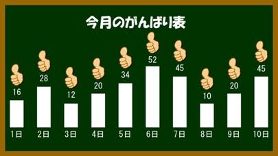 三年生の漢字のおすすめ画像5