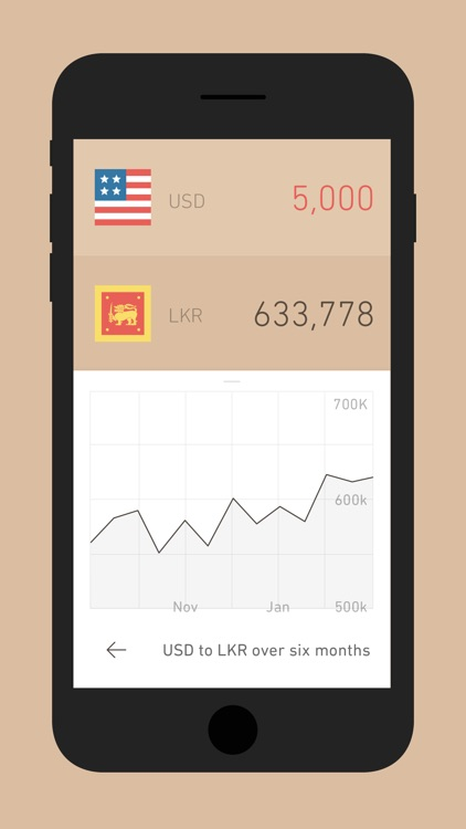 Currency - Simple Currency Converter