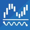 央行数据Pro-经济,房价,投资参考