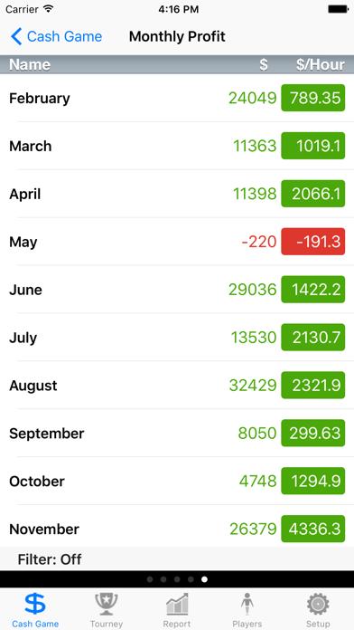 Poker Income Tracker ScreenShot1