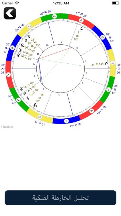 الخارطة الفلكية الشخصية screenshot-5