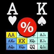 Pokercruncher app review