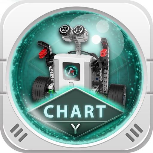 Krypto Charts