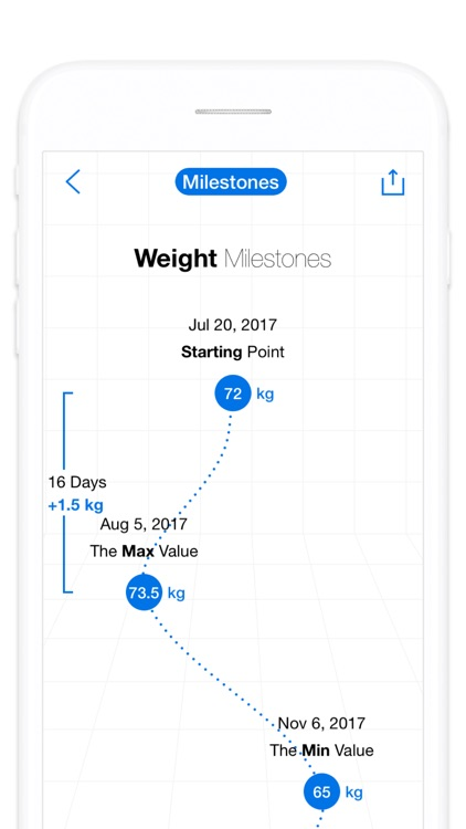 Fit Journey - Not Just Weight