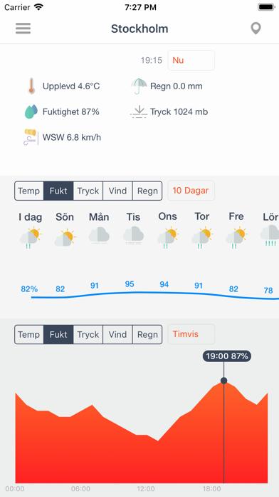 Väder Force på PC