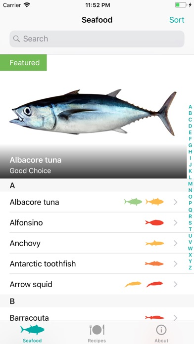 Best Fish Guide