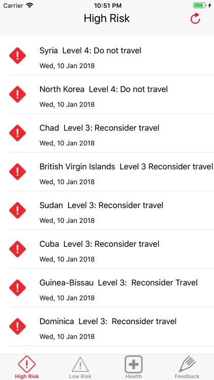 TravelGard - Travel Warnings