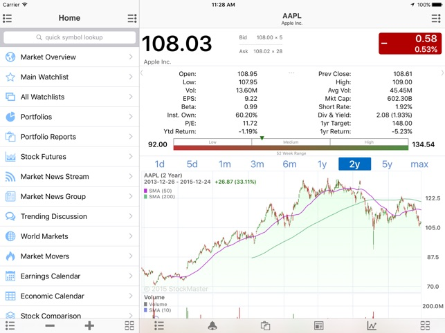 Stock Master Realtime Stocks On The App Store Delectable Google Stock Quotes
