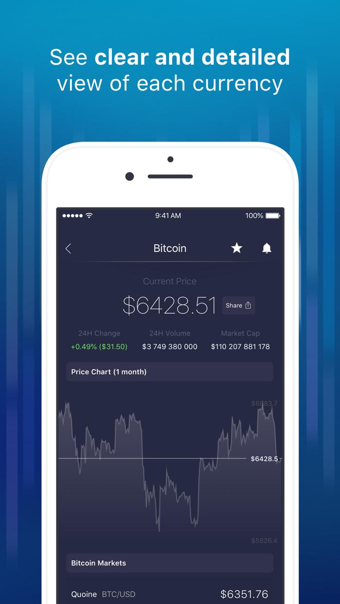 CryptoTrader: Charts & Alerts Screenshot