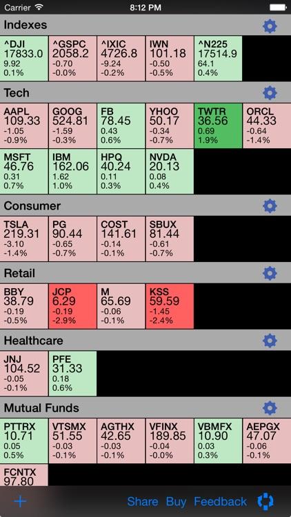 Stock Market Wall