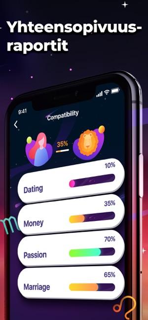 Dating App Etelä-Amerikka