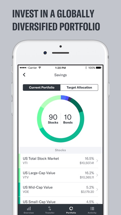 Betterment - Online Financial Advisor