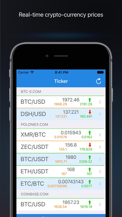 BTC bitcoin price alerts screenshot-0