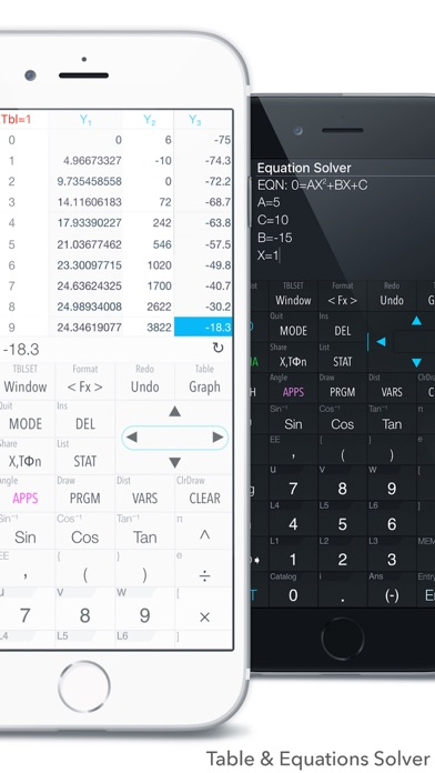 Screenshot for Graphing Calculator Plus in Netherlands App Store