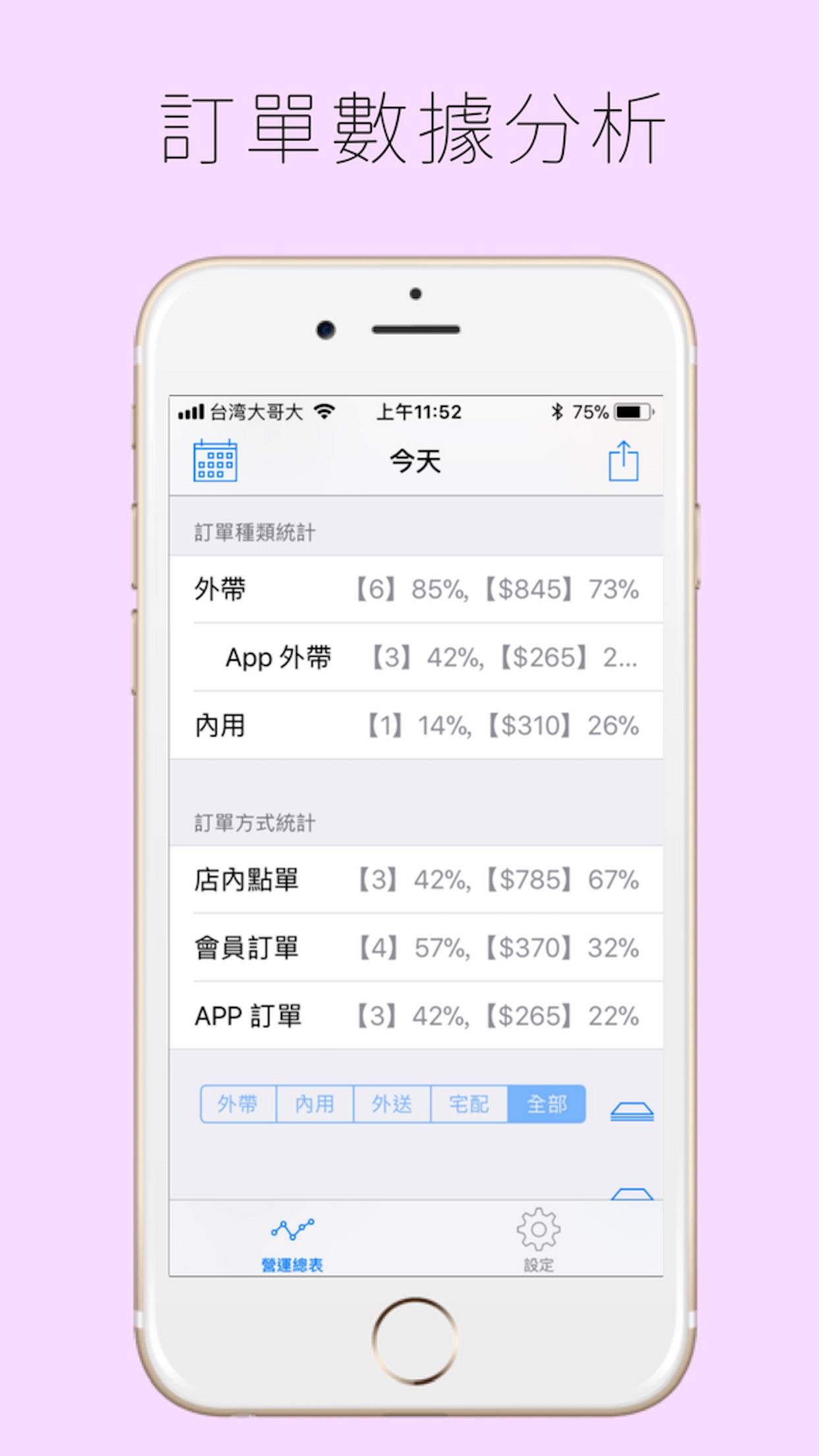 微碧智慧店面 - CP 值最高的餐飲 POS App Screenshot