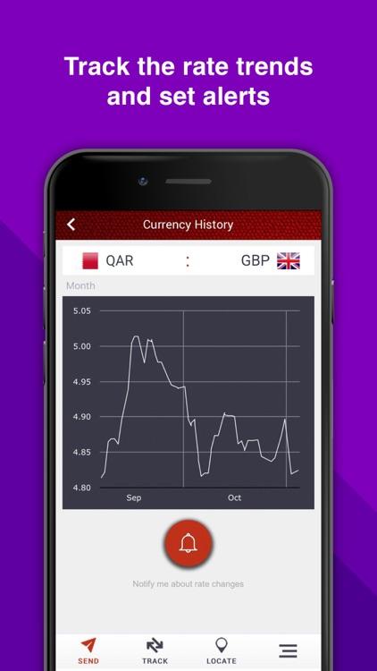 Qatar-UAE Exchange