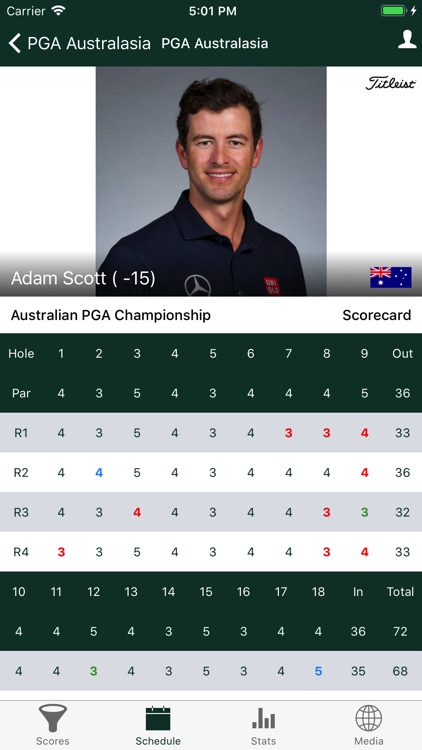 PGA Tour of Australasia screenshot-3