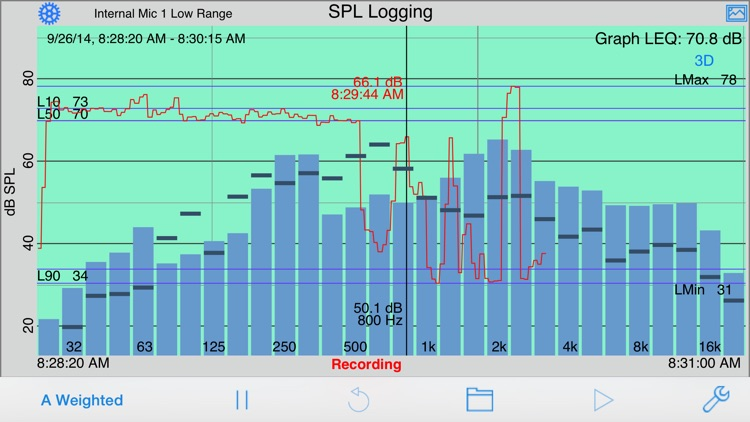 SPL Graph screenshot-1