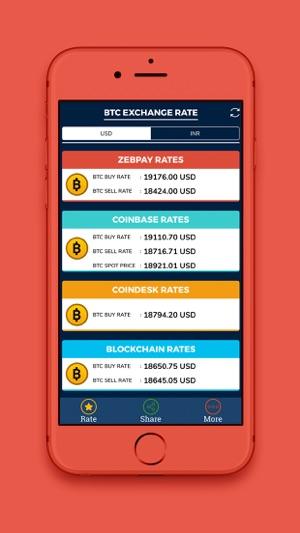 Bitcoin Live Rates 4