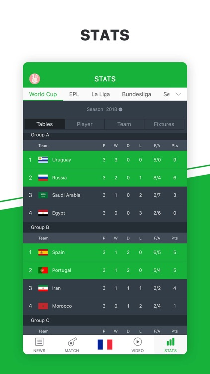 All Football - Scores & News screenshot-4