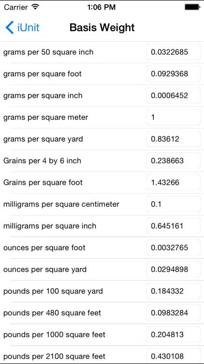 iUnit Measurement Conversion